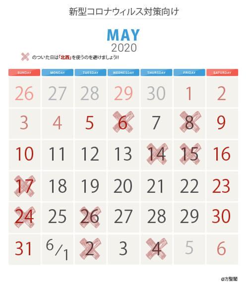 新型コロナウィルス注意カレンダー2020年5月